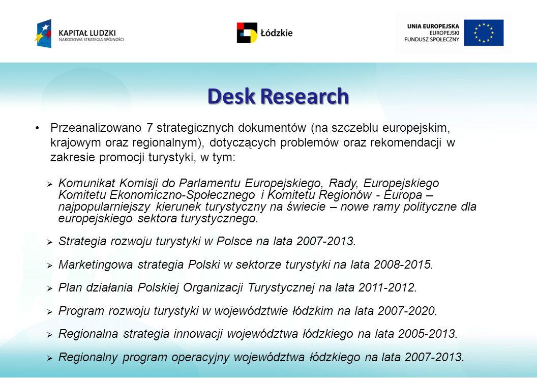 Desk Research Przeanalizowano 7 strategicznych dokumentów (na szczeblu europejskim, krajowym oraz regionalnym), dotyczących problemów oraz rekomendacji w zakresie promocji turystyki, w tym: Komunikat Komisji do Parlamentu Europejskiego, Rady, Europejskiego Komitetu Ekonomiczno-Społecznego i Komitetu Regionów - Europa – najpopularniejszy kierunek turystyczny na świecie – nowe ramy polityczne dla europejskiego sektora turystycznego.