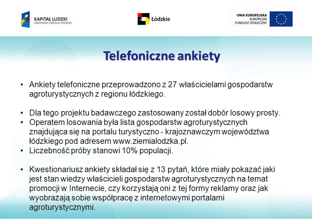 Telefoniczne ankiety Ankiety telefoniczne przeprowadzono z 27 właścicielami gospodarstw agroturystycznych z regionu łódzkiego.