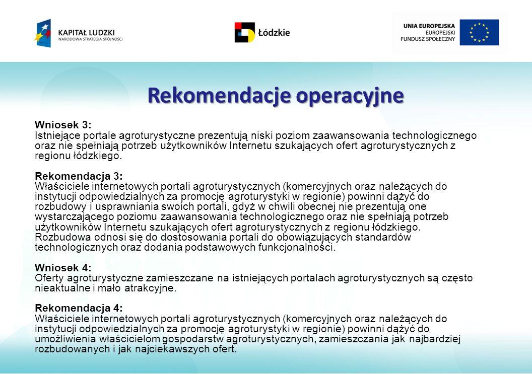 Rekomendacje operacyjne Wniosek 3: Istniejące portale agroturystyczne prezentują niski poziom zaawansowania technologicznego oraz nie spełniają potrzeb użytkowników Internetu szukających ofert agroturystycznych z regionu łódzkiego.