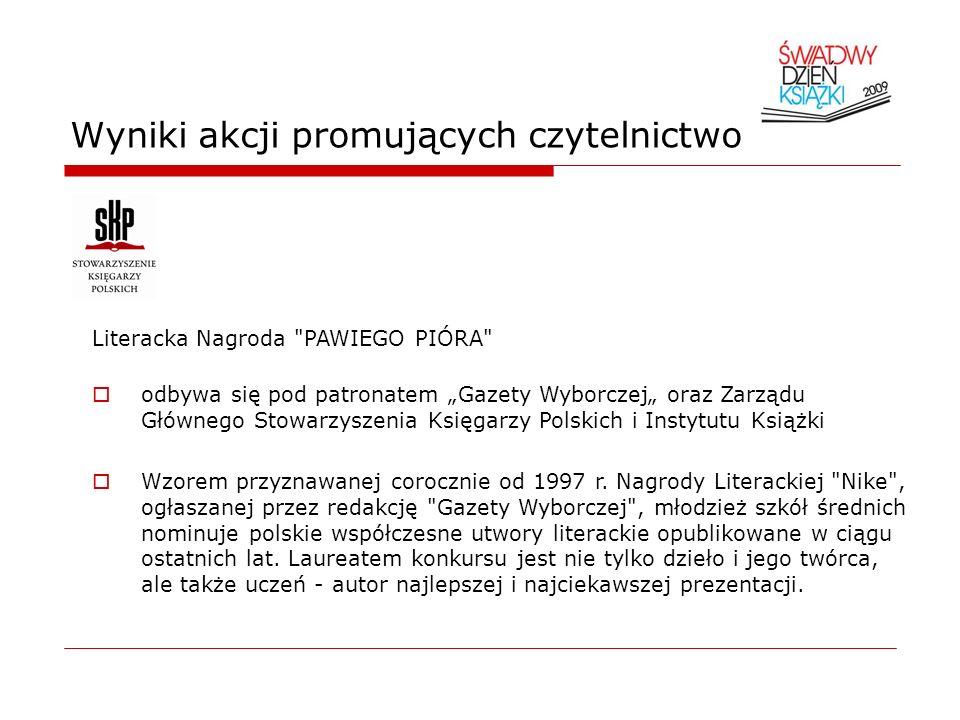 Wyniki akcji promujących czytelnictwo Literacka Nagroda