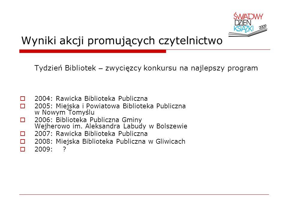 Wyniki akcji promujących czytelnictwo Tydzień Bibliotek – zwycięzcy konkursu na najlepszy program 2004: Rawicka Biblioteka Publiczna 2005: Miejska i P
