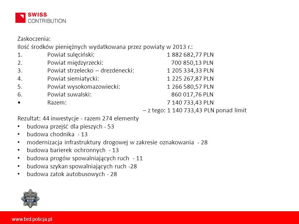 Zaskoczenia: Ilość środków pieniężnych wydatkowana przez powiaty w 2013 r.: 1.Powiat sulęciński: 1 882 682,77 PLN 2.Powiat międzyrzecki: 700 850,13 PL
