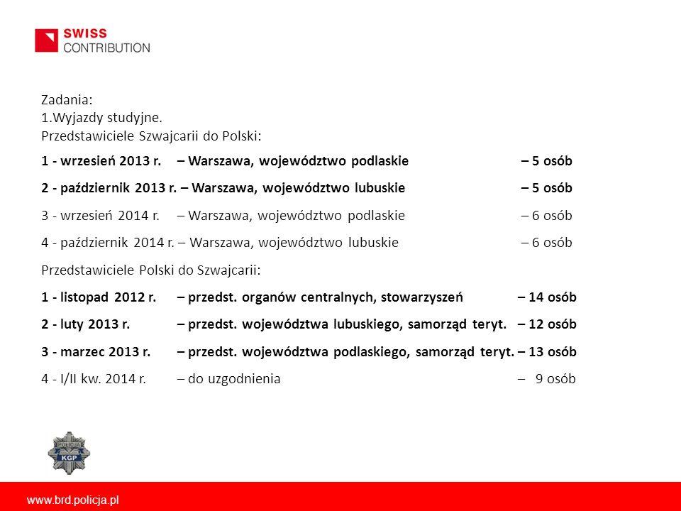 www.brd.policja.pl Zadania: 1.Wyjazdy studyjne. Przedstawiciele Szwajcarii do Polski: 1 - wrzesień 2013 r. – Warszawa, województwo podlaskie – 5 osób