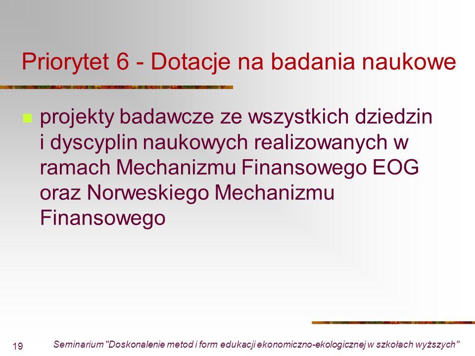 Seminarium Doskonalenie metod i form edukacji ekonomiczno-ekologicznej w szkołach wyższych 19 Priorytet 6 - Dotacje na badania naukowe projekty badawcze ze wszystkich dziedzin i dyscyplin naukowych realizowanych w ramach Mechanizmu Finansowego EOG oraz Norweskiego Mechanizmu Finansowego