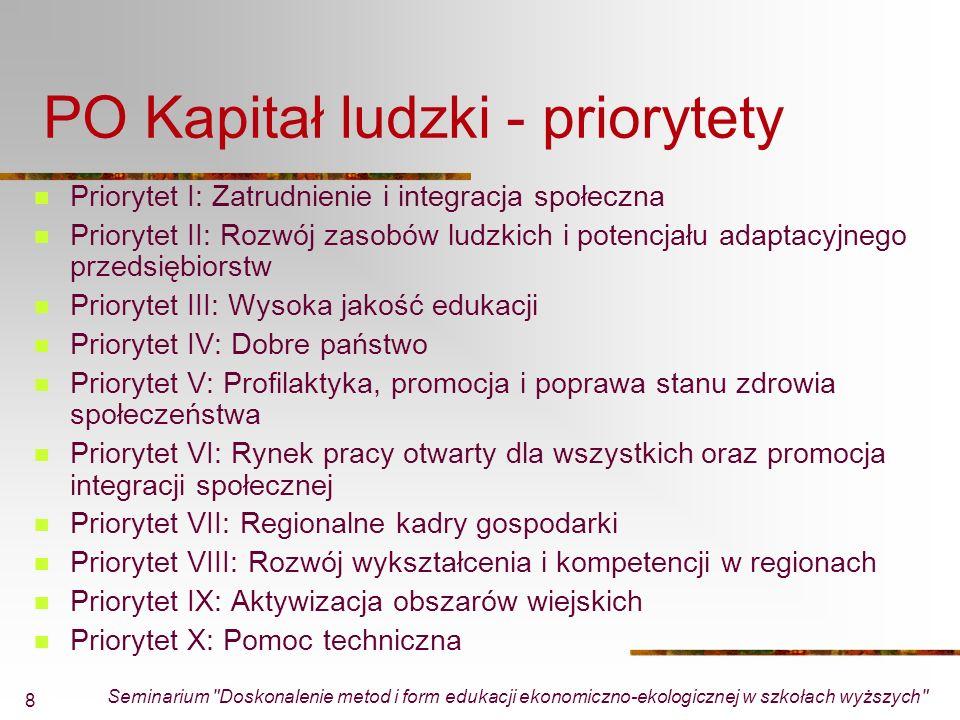 Seminarium Doskonalenie metod i form edukacji ekonomiczno-ekologicznej w szkołach wyższych 8 PO Kapitał ludzki - priorytety Priorytet I: Zatrudnienie i integracja społeczna Priorytet II: Rozwój zasobów ludzkich i potencjału adaptacyjnego przedsiębiorstw Priorytet III: Wysoka jakość edukacji Priorytet IV: Dobre państwo Priorytet V: Profilaktyka, promocja i poprawa stanu zdrowia społeczeństwa Priorytet VI: Rynek pracy otwarty dla wszystkich oraz promocja integracji społecznej Priorytet VII: Regionalne kadry gospodarki Priorytet VIII: Rozwój wykształcenia i kompetencji w regionach Priorytet IX: Aktywizacja obszarów wiejskich Priorytet X: Pomoc techniczna