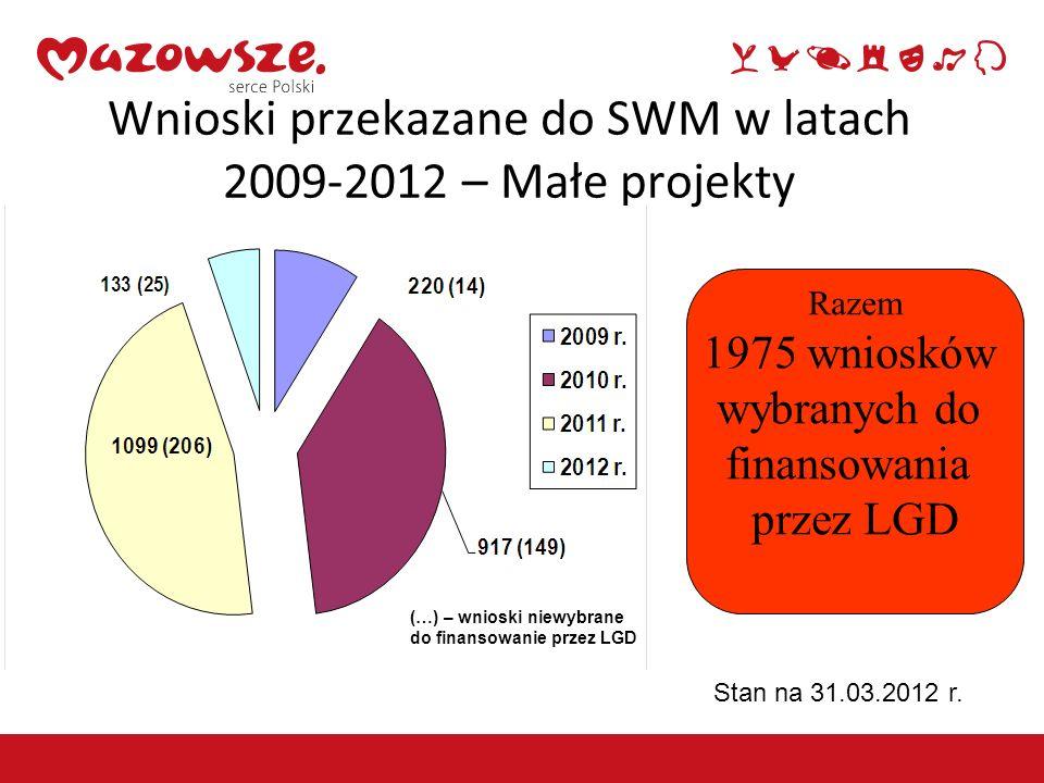 MP Odrzucone przez SWM: 9 -na podstawie wniosków z 2009 r.