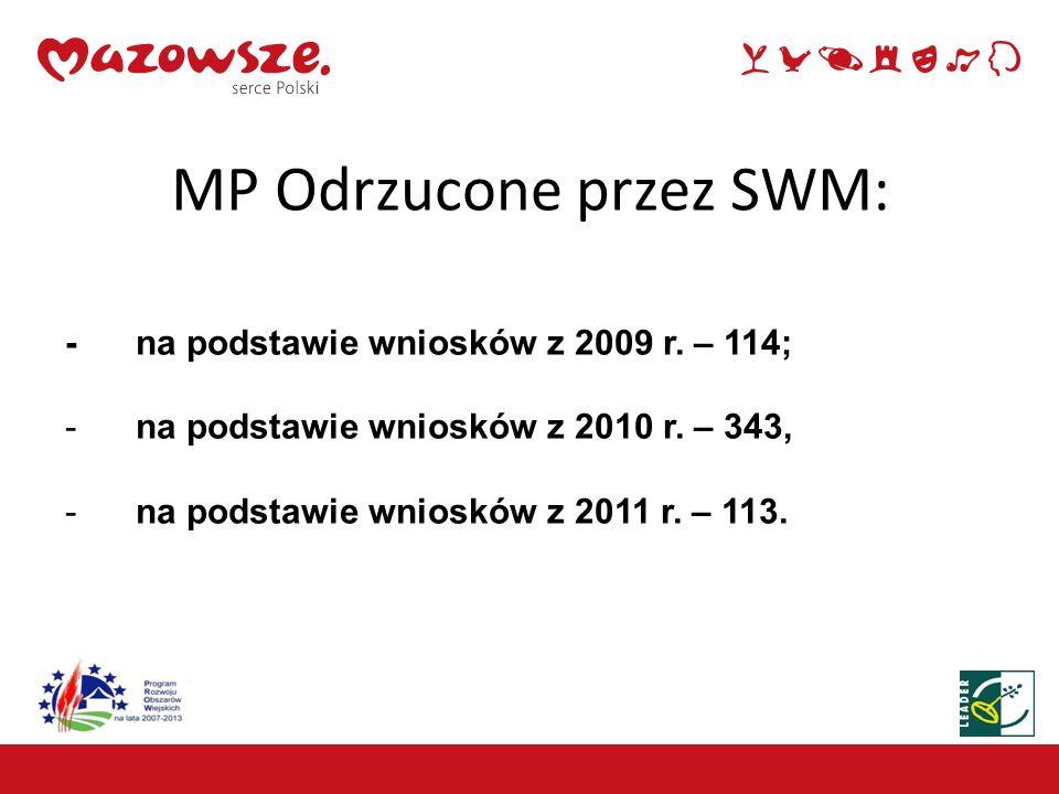 Wnioski przekazane do SWM w latach 2009-2012 – Odnowa i rozwój wsi (stan na 31.03.2012 r) Razem 449 wniosków wybranych do finansowania przez LGD (…) – wnioski niewybrane do finansowanie przez LGD