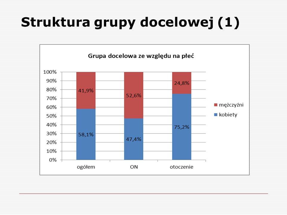 Struktura grupy docelowej (1)