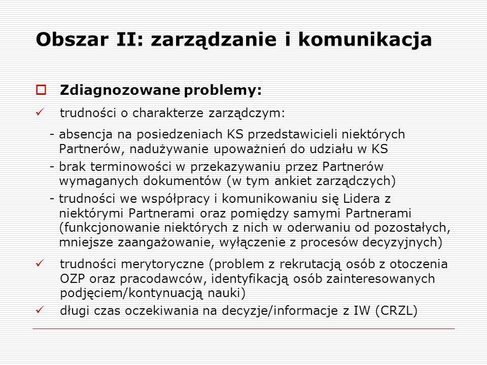 Obszar II: zarządzanie i komunikacja Zdiagnozowane problemy: trudności o charakterze zarządczym: - absencja na posiedzeniach KS przedstawicieli niektó