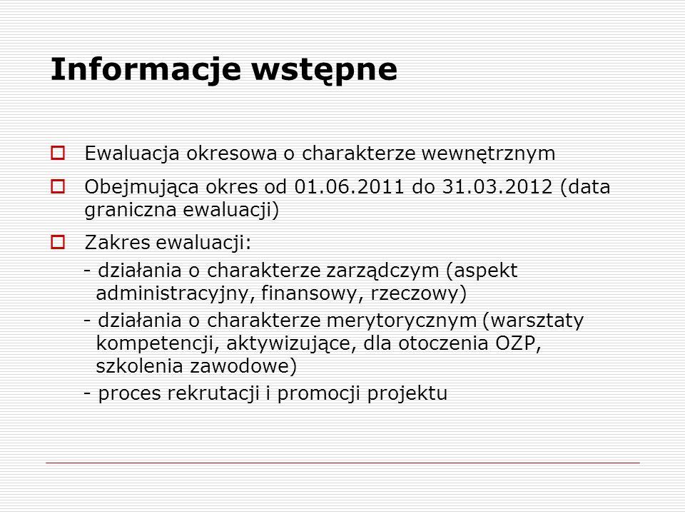 Informacje wstępne Ewaluacja okresowa o charakterze wewnętrznym Obejmująca okres od 01.06.2011 do 31.03.2012 (data graniczna ewaluacji) Zakres ewaluac