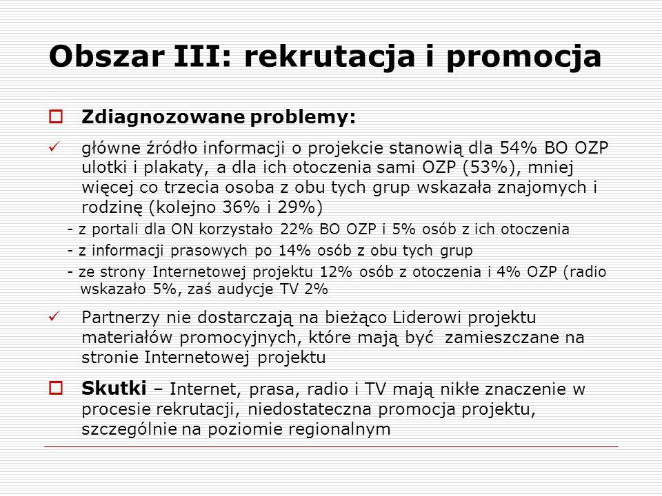 Obszar III: rekrutacja i promocja Zdiagnozowane problemy: główne źródło informacji o projekcie stanowią dla 54% BO OZP ulotki i plakaty, a dla ich oto