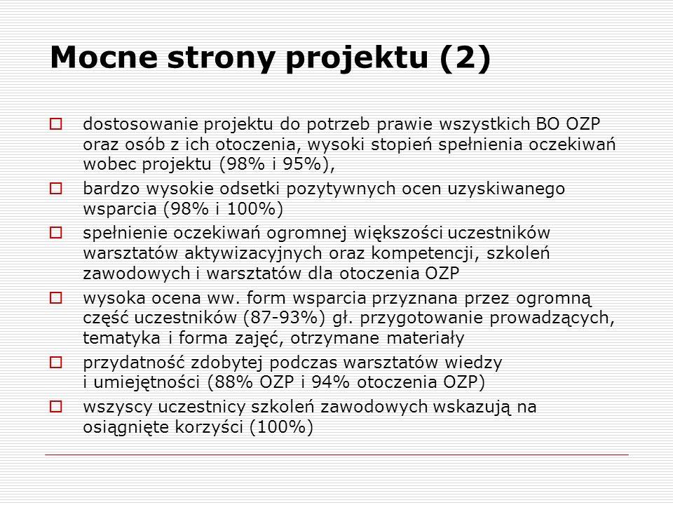 Mocne strony projektu (2) dostosowanie projektu do potrzeb prawie wszystkich BO OZP oraz osób z ich otoczenia, wysoki stopień spełnienia oczekiwań wob