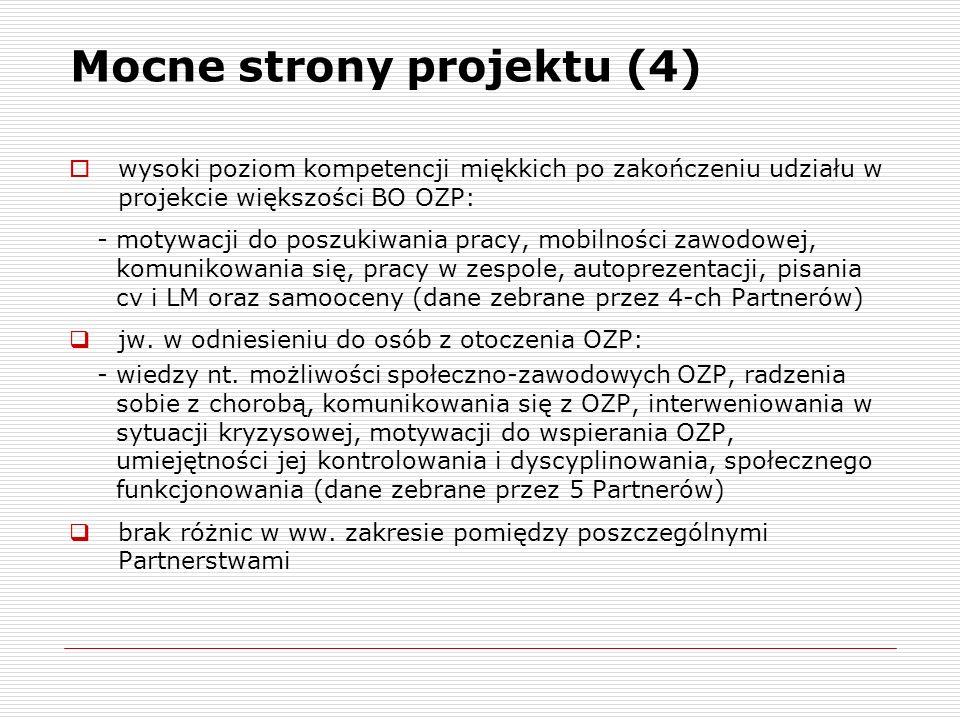 Mocne strony projektu (4) wysoki poziom kompetencji miękkich po zakończeniu udziału w projekcie większości BO OZP: - motywacji do poszukiwania pracy,