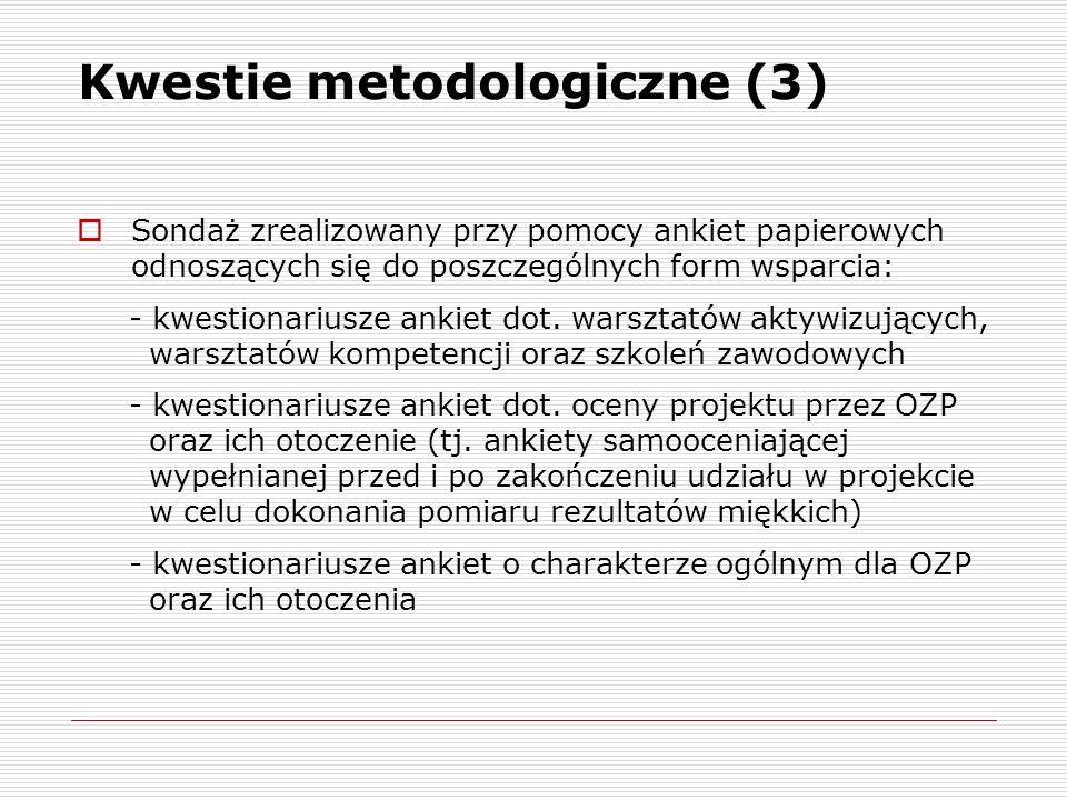 Kwestie metodologiczne (3) Sondaż zrealizowany przy pomocy ankiet papierowych odnoszących się do poszczególnych form wsparcia: - kwestionariusze ankiet dot.