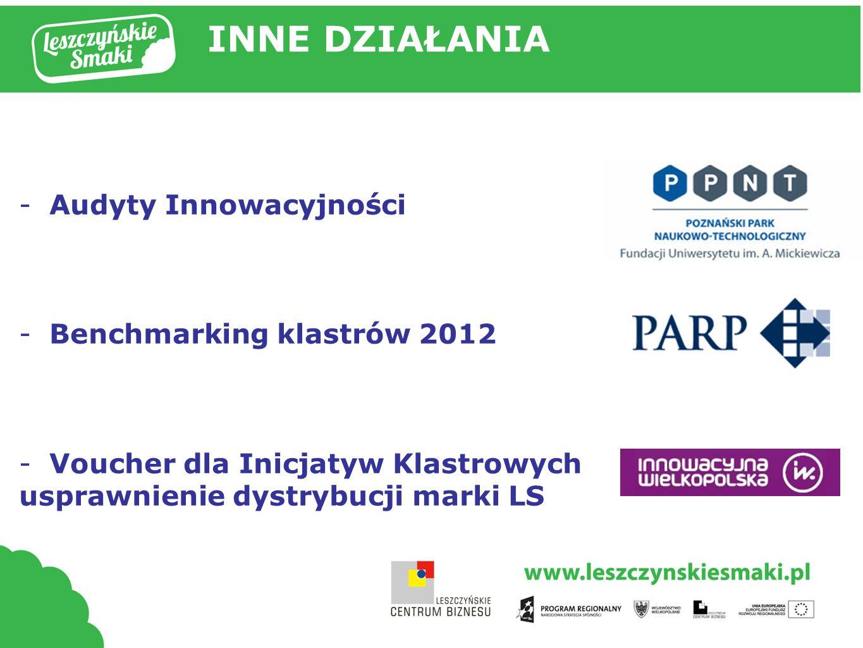 Tytuł prezentacji INNE DZIAŁANIA - Audyty Innowacyjności - Benchmarking klastrów 2012 - Voucher dla Inicjatyw Klastrowych usprawnienie dystrybucji marki LS