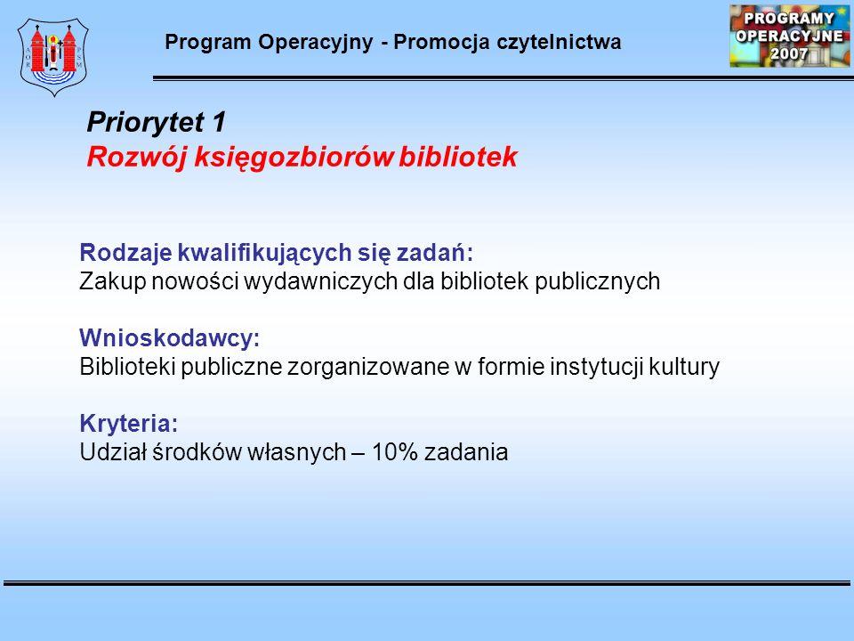 Program Operacyjny - Promocja czytelnictwa Priorytet 1 Rozwój księgozbiorów bibliotek Rodzaje kwalifikujących się zadań: Zakup nowości wydawniczych dla bibliotek publicznych Wnioskodawcy: Biblioteki publiczne zorganizowane w formie instytucji kultury Kryteria: Udział środków własnych – 10% zadania