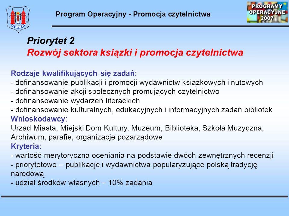 Program Operacyjny - Promocja czytelnictwa Priorytet 2 Rozwój sektora ksiązki i promocja czytelnictwa Rodzaje kwalifikujących się zadań: - dofinansowanie publikacji i promocji wydawnictw książkowych i nutowych - dofinansowanie akcji społecznych promujących czytelnictwo - dofinansowanie wydarzeń literackich - dofinansowanie kulturalnych, edukacyjnych i informacyjnych zadań bibliotek Wnioskodawcy: Urząd Miasta, Miejski Dom Kultury, Muzeum, Biblioteka, Szkoła Muzyczna, Archiwum, parafie, organizacje pozarządowe Kryteria: - wartość merytoryczna oceniania na podstawie dwóch zewnętrznych recenzji - priorytetowo – publikacje i wydawnictwa popularyzujące polską tradycję narodową - udział środków własnych – 10% zadania