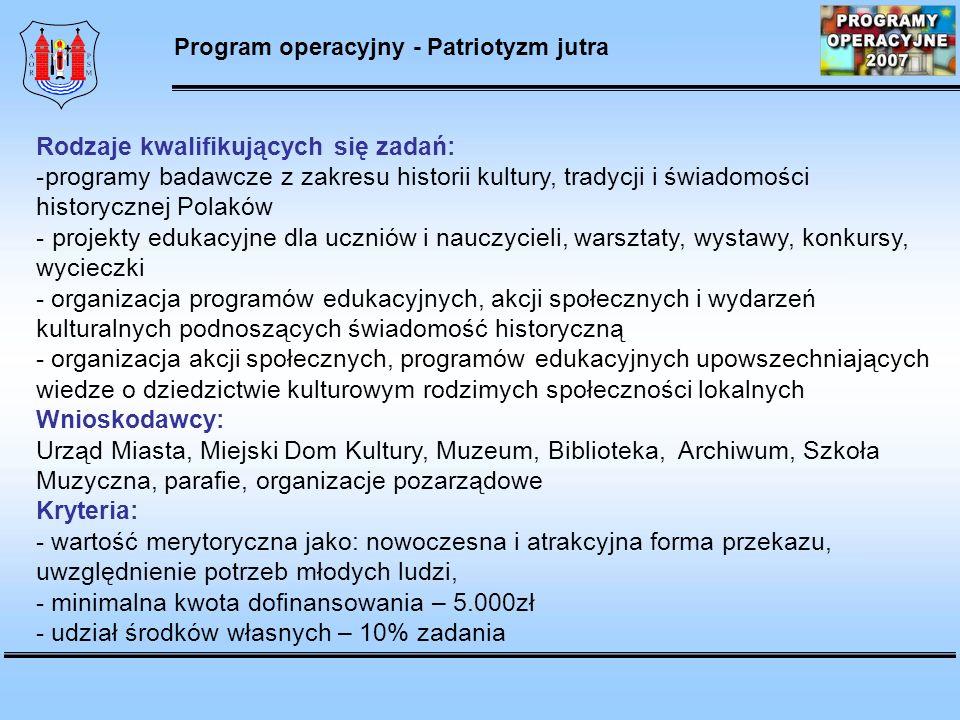 Program operacyjny - Patriotyzm jutra Rodzaje kwalifikujących się zadań: -programy badawcze z zakresu historii kultury, tradycji i świadomości historycznej Polaków - projekty edukacyjne dla uczniów i nauczycieli, warsztaty, wystawy, konkursy, wycieczki - organizacja programów edukacyjnych, akcji społecznych i wydarzeń kulturalnych podnoszących świadomość historyczną - organizacja akcji społecznych, programów edukacyjnych upowszechniających wiedze o dziedzictwie kulturowym rodzimych społeczności lokalnych Wnioskodawcy: Urząd Miasta, Miejski Dom Kultury, Muzeum, Biblioteka, Archiwum, Szkoła Muzyczna, parafie, organizacje pozarządowe Kryteria: - wartość merytoryczna jako: nowoczesna i atrakcyjna forma przekazu, uwzględnienie potrzeb młodych ludzi, - minimalna kwota dofinansowania – 5.000zł - udział środków własnych – 10% zadania