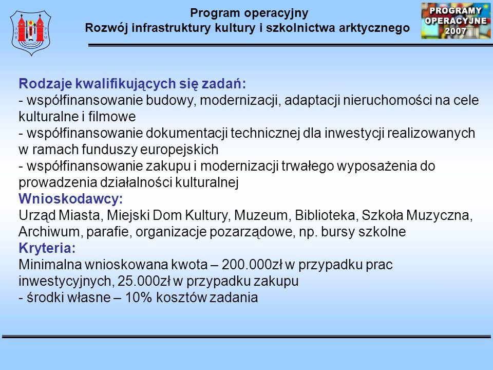 Program operacyjny Rozwój infrastruktury kultury i szkolnictwa arktycznego Rodzaje kwalifikujących się zadań: - współfinansowanie budowy, modernizacji, adaptacji nieruchomości na cele kulturalne i filmowe - współfinansowanie dokumentacji technicznej dla inwestycji realizowanych w ramach funduszy europejskich - współfinansowanie zakupu i modernizacji trwałego wyposażenia do prowadzenia działalności kulturalnej Wnioskodawcy: Urząd Miasta, Miejski Dom Kultury, Muzeum, Biblioteka, Szkoła Muzyczna, Archiwum, parafie, organizacje pozarządowe, np.