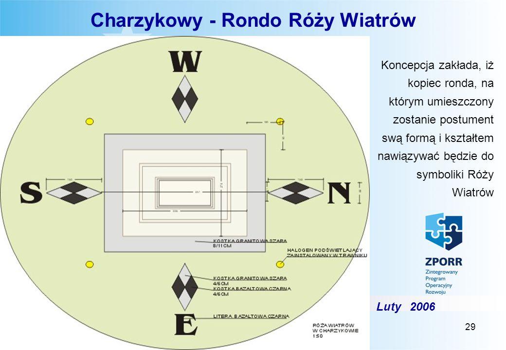 29 Luty 2006 Charzykowy - Rondo Róży Wiatrów Koncepcja zakłada, iż kopiec ronda, na którym umieszczony zostanie postument swą formą i kształtem nawiąz