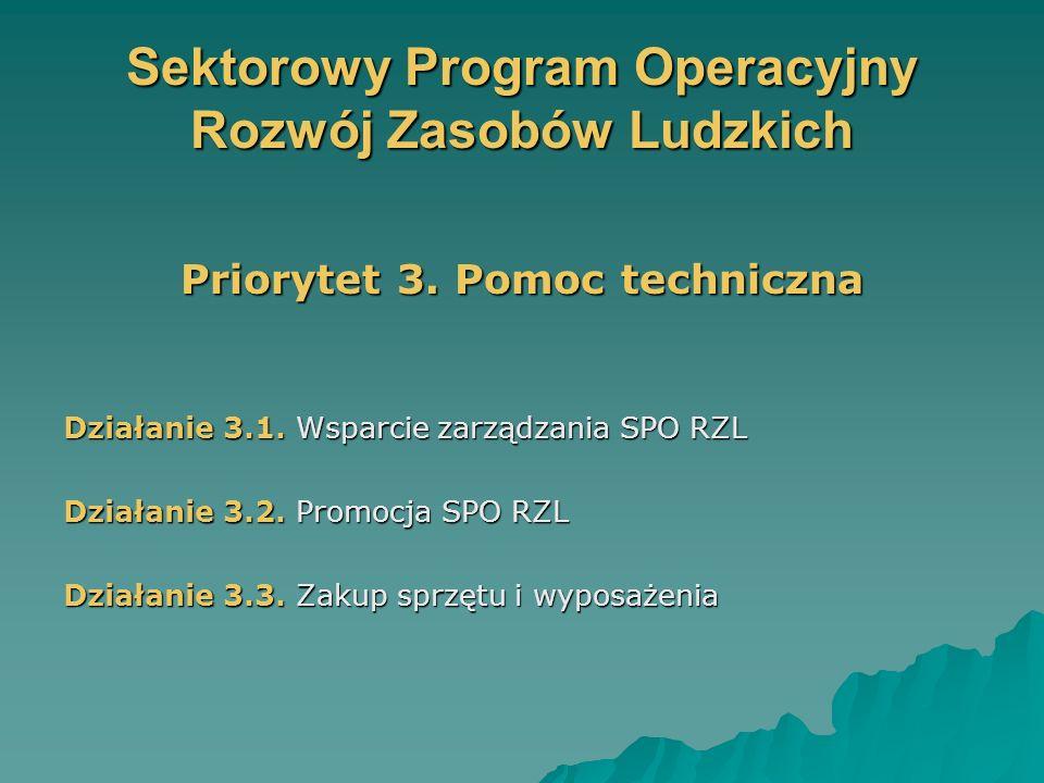 Sektorowy Program Operacyjny Rozwój Zasobów Ludzkich Priorytet 3.