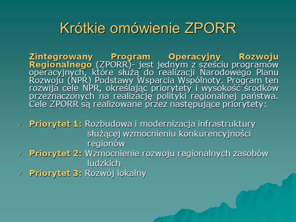 Krótkie omówienie ZPORR Zintegrowany Program Operacyjny Rozwoju Regionalnego (ZPORR)- jest jednym z sześciu programów operacyjnych, które służą do realizacji Narodowego Planu Rozwoju (NPR) Podstawy Wsparcia Wspólnoty.