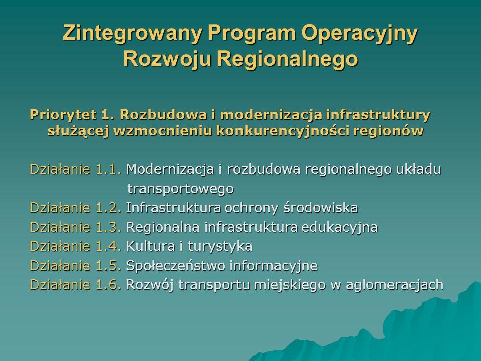Zintegrowany Program Operacyjny Rozwoju Regionalnego Priorytet 1.