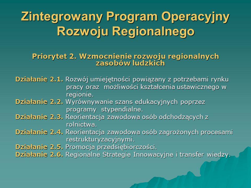 Zintegrowany Program Operacyjny Rozwoju Regionalnego Priorytet 2.