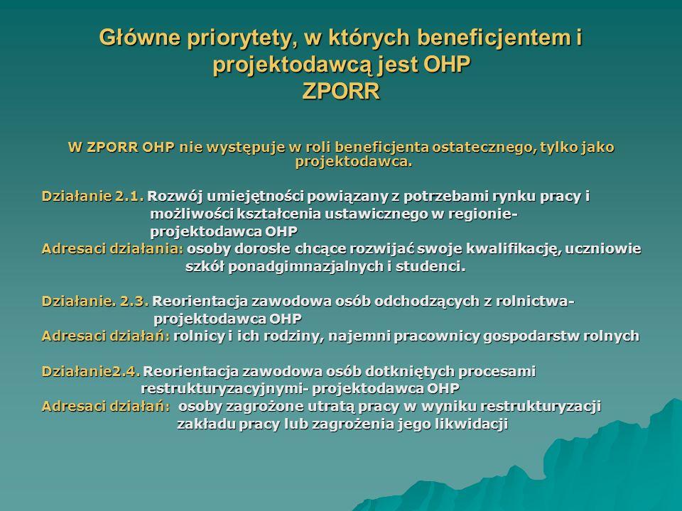 Główne priorytety, w których beneficjentem i projektodawcą jest OHP ZPORR W ZPORR OHP nie występuje w roli beneficjenta ostatecznego, tylko jako projektodawca.