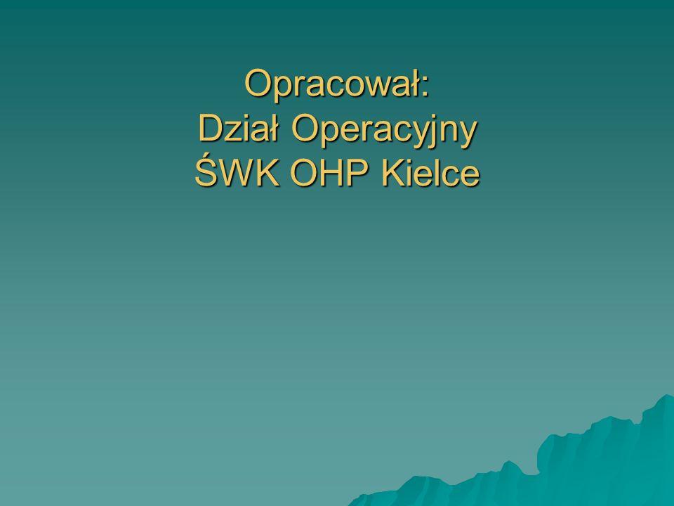 Opracował: Dział Operacyjny ŚWK OHP Kielce