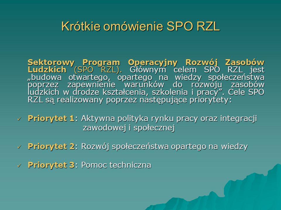 Krótkie omówienie SPO RZL Sektorowy Program Operacyjny Rozwój Zasobów Ludzkich (SPO RZL).
