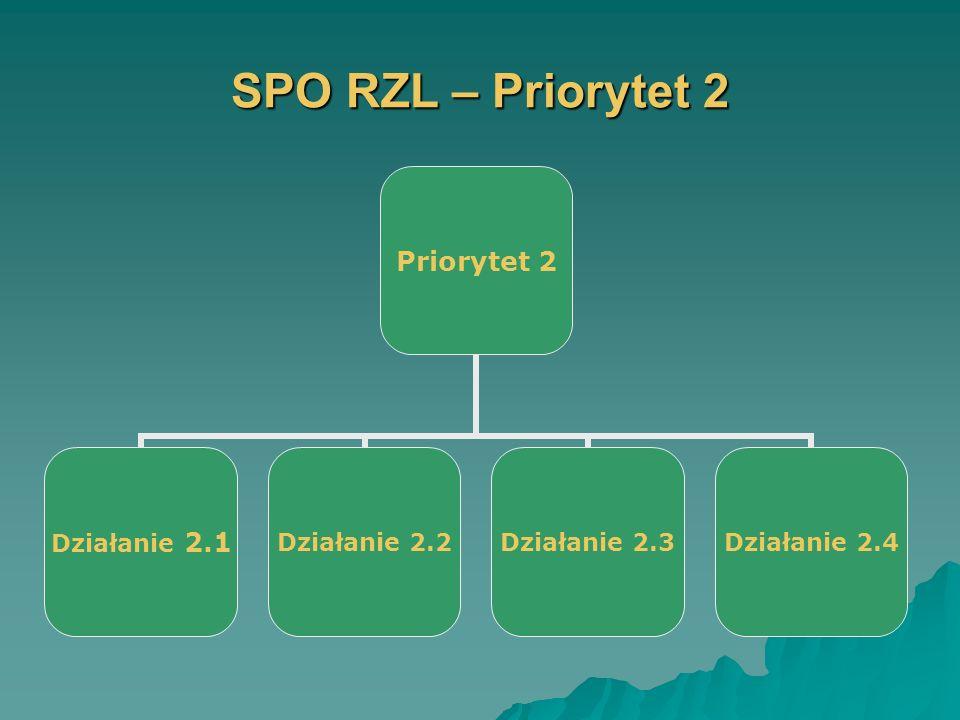 SPO RZL – Priorytet 2 Priorytet 2 Działanie 2.1 Działanie 2.2 Działanie 2.3 Działanie 2.4