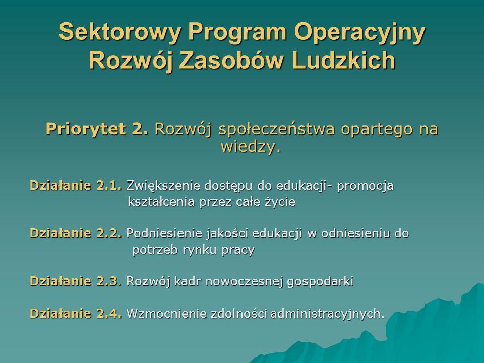 Sektorowy Program Operacyjny Rozwój Zasobów Ludzkich Priorytet 2.