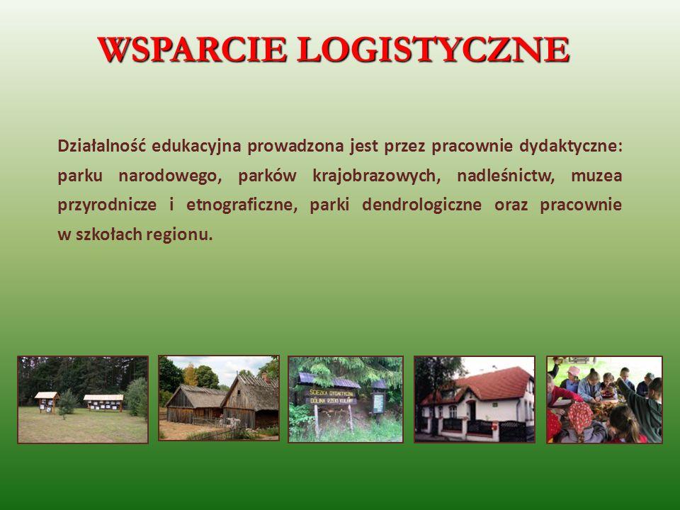 Działalność edukacyjna prowadzona jest przez pracownie dydaktyczne: parku narodowego, parków krajobrazowych, nadleśnictw, muzea przyrodnicze i etnogra
