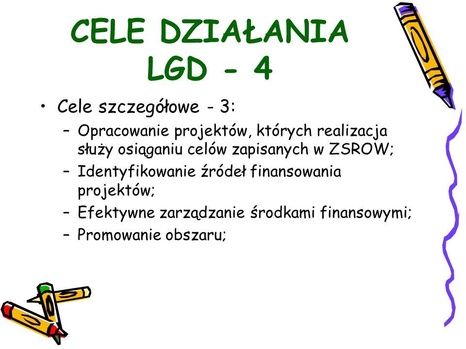 CELE DZIAŁANIA LGD - 5 Cele szczegółowe - 4: –Informowanie o działalności i promowanie LGD, wśród mieszkańców regionu; –Wymiana doświadczeń z innymi LGD;