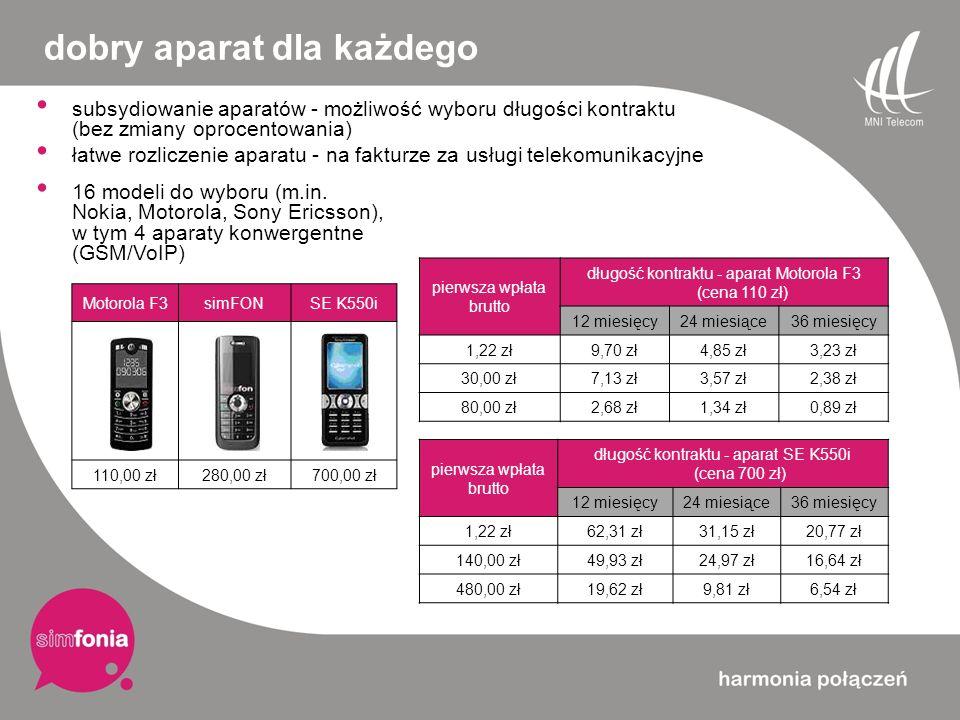 subsydiowanie aparatów - możliwość wyboru długości kontraktu (bez zmiany oprocentowania) łatwe rozliczenie aparatu - na fakturze za usługi telekomunik