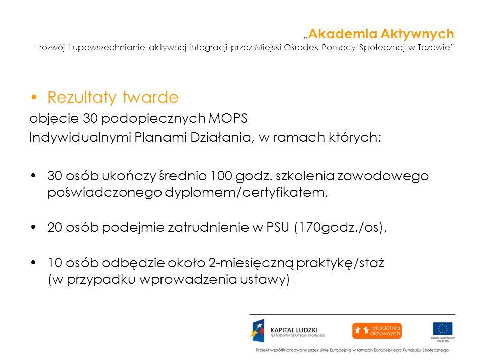 Akademia Aktywnych – rozwój i upowszechnianie aktywnej integracji przez Miejski Ośrodek Pomocy Społecznej w Tczewie Rezultaty twarde objęcie 30 podopiecznych MOPS Indywidualnymi Planami Działania, w ramach których: 30 osób ukończy średnio 100 godz.