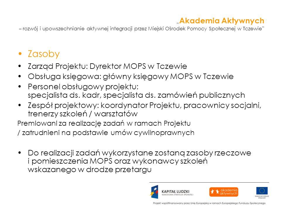 Akademia Aktywnych – rozwój i upowszechnianie aktywnej integracji przez Miejski Ośrodek Pomocy Społecznej w Tczewie Zasoby Zarząd Projektu: Dyrektor M