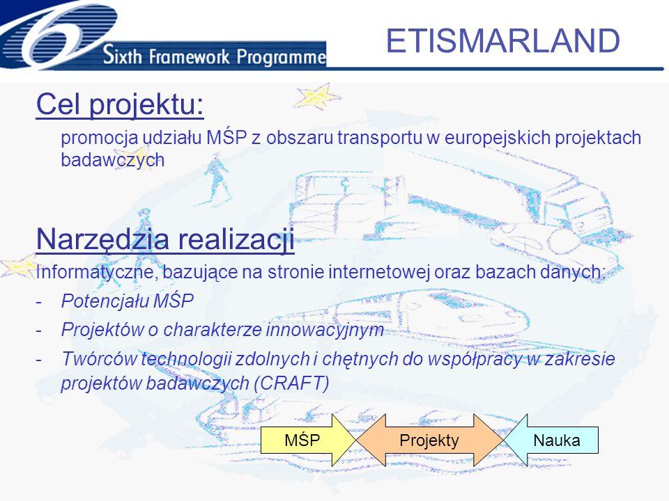 Cel projektu: promocja udziału MŚP z obszaru transportu w europejskich projektach badawczych Narzędzia realizacji (cd.) Działania wspierające i usługi -Warsztaty krajowe i budowanie świadomości w zakresie 6 Programu Ramowego UE -potencjał, produkty, doświadczenia, potrzeby technologiczne, naukowe MŚP -współ-organizacja imprez branżowych i merytoryczny udział -doradzanie i instruowanie MŚP zainteresowanych udziałem w projektach badawczych UE ETISMARLAND