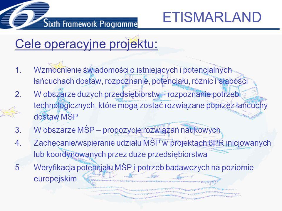 Cele operacyjne projektu: 1.Wzmocnienie świadomości o istniejących i potencjalnych łańcuchach dostaw, rozpoznanie, potencjału, różnic i słabości 2.W o