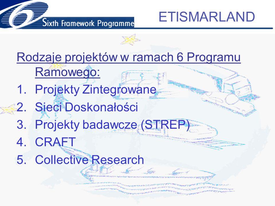 Rodzaje projektów w ramach 6 Programu Ramowego: 1.Projekty Zintegrowane 2.Sieci Doskonałości 3.Projekty badawcze (STREP) 4.CRAFT 5.Collective Research ETISMARLAND