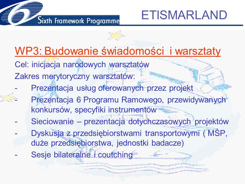 WP3: Budowanie świadomości i warsztaty Cel: inicjacja narodowych warsztatów Zakres merytoryczny warsztatów: -Prezentacja usług oferowanych przez projekt -Prezentacja 6 Programu Ramowego, przewidywanych konkursów, specyfiki instrumentów -Sieciowanie – prezentacja dotychczasowych projektów -Dyskusja z przedsiębiorstwami transportowymi ( MŚP, duże przedsiębiorstwa, jednostki badacze) -Sesje bilateralne i coutching ETISMARLAND