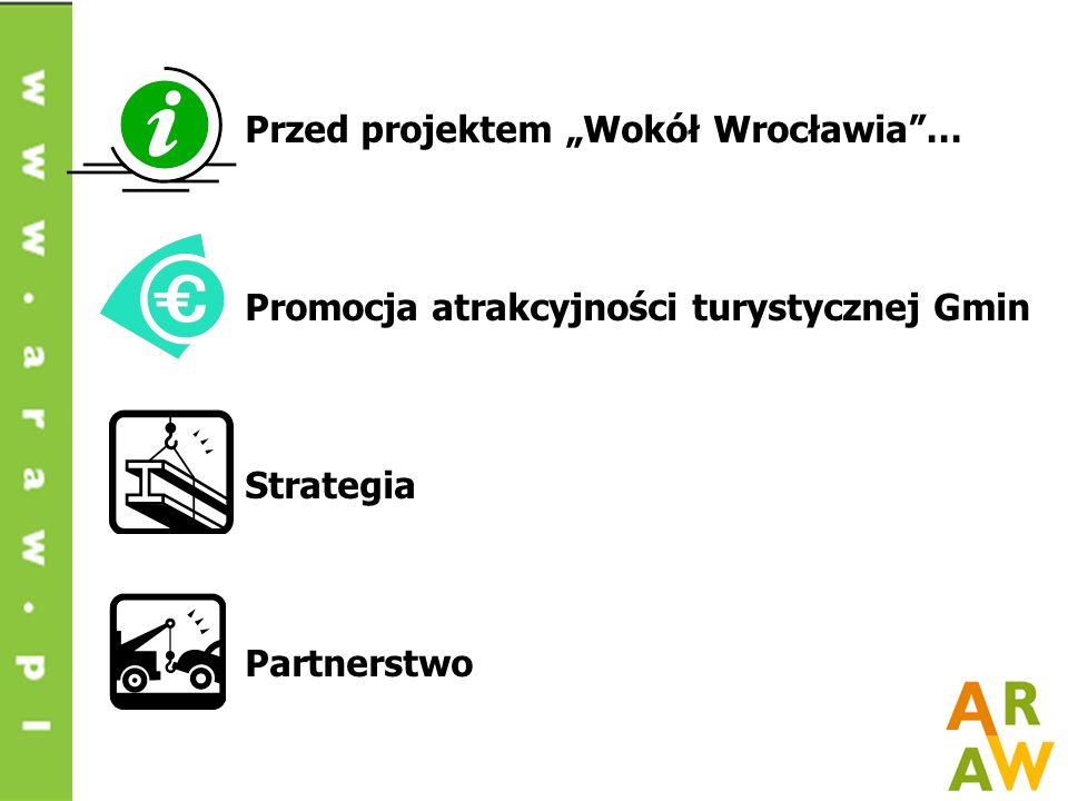 Przed projektem Wokół Wrocławia… Promocja atrakcyjności turystycznej Gmin Strategia Partnerstwo