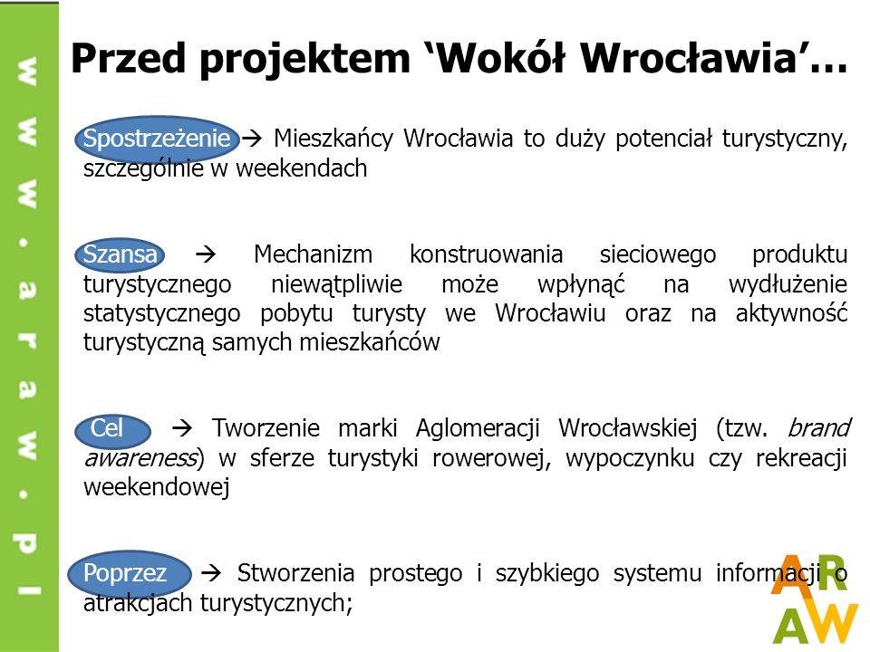 Spostrzeżenie Mieszkańcy Wrocławia to duży potenciał turystyczny, szczególnie w weekendach Szansa Mechanizm konstruowania sieciowego produktu turystycznego niewątpliwie może wpłynąć na wydłużenie statystycznego pobytu turysty we Wrocławiu oraz na aktywność turystyczną samych mieszkańców Cel Tworzenie marki Aglomeracji Wrocławskiej (tzw.
