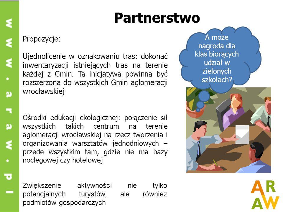 Partnerstwo Propozycje: Ujednolicenie w oznakowaniu tras: dokonać inwentaryzacji istniejących tras na terenie każdej z Gmin.