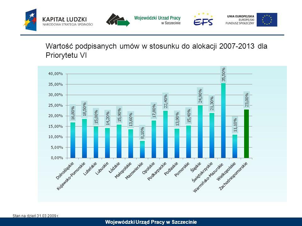Wojewódzki Urząd Pracy w Szczecinie Szczegółowe kryteria dostępu (kryterium obligatoryjne): 6.Grupę docelową stanowią przedsiębiorcy i pracownicy przedsiębiorców (w tym zatrudnieni na podstawie umowy cywilno – prawnej) prowadzących działalność gospodarczą na terenie województwa zachodniopomorskiego (dot.