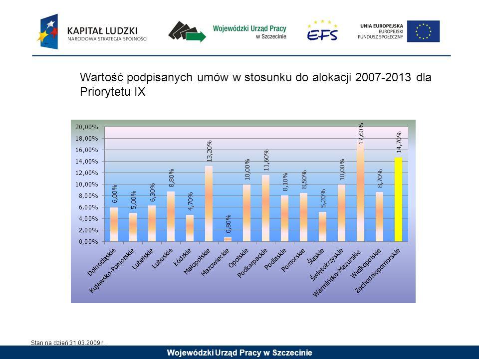 Wojewódzki Urząd Pracy w Szczecinie W ramach konkursu 1/8.1.1/09 nie przewiduje się możliwości realizacji projektów innowacyjnych i współpracy ponadnarodowej oraz projektów z komponentem ponadnarodowym.