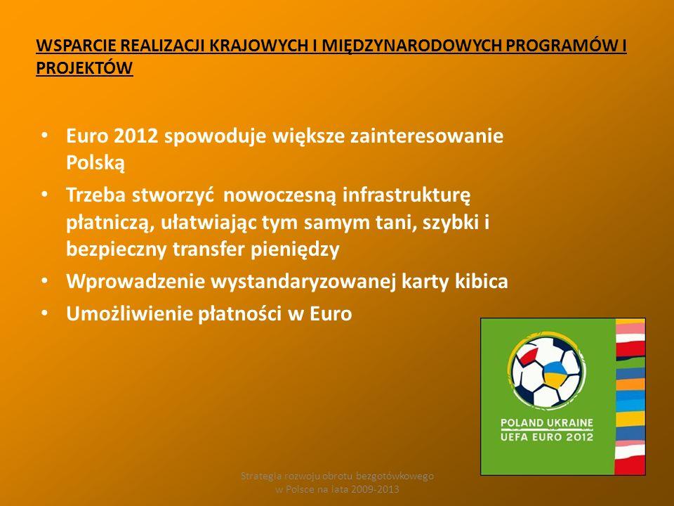 Strategia rozwoju obrotu bezgotówkowego w Polsce na lata 2009-2013 WSPARCIE REALIZACJI KRAJOWYCH I MIĘDZYNARODOWYCH PROGRAMÓW I PROJEKTÓW Euro 2012 spowoduje większe zainteresowanie Polską Trzeba stworzyć nowoczesną infrastrukturę płatniczą, ułatwiając tym samym tani, szybki i bezpieczny transfer pieniędzy Wprowadzenie wystandaryzowanej karty kibica Umożliwienie płatności w Euro