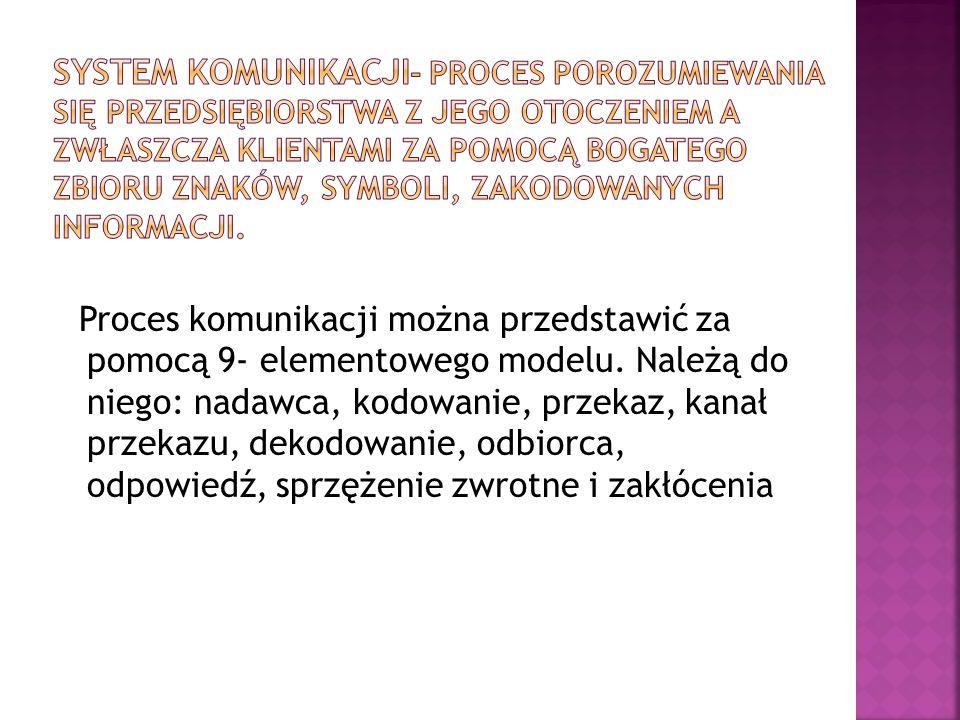 Proces komunikacji można przedstawić za pomocą 9- elementowego modelu.