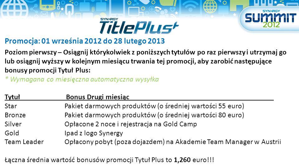 Promocja: 01 września 2012 do 28 lutego 2013 Poziom drugi - Osiągnij rangę Team Manager lub Team Director po raz pierwszy i zarób bonus pieniężny promocji Tytuł Plus.